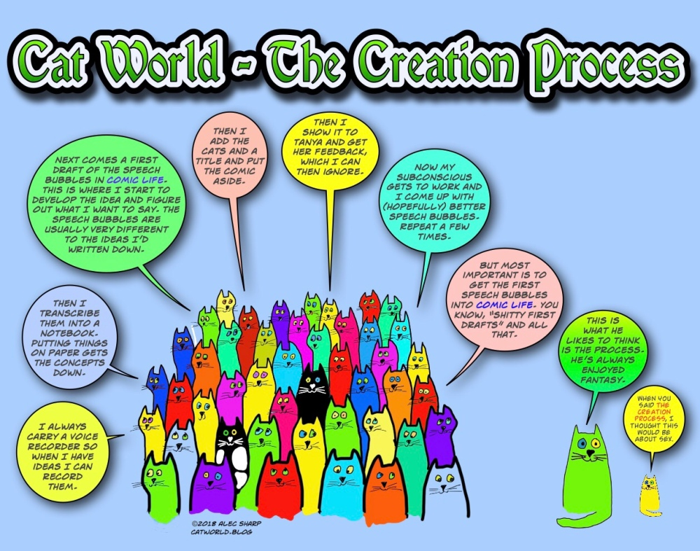 The Creation Process