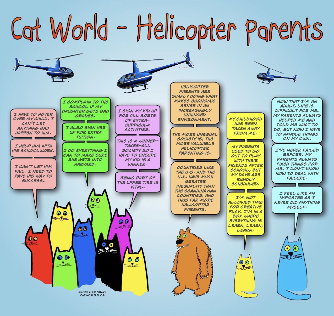 Helicopter Parents | Cat World